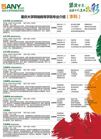 002015专业介绍(本科)7.jpg