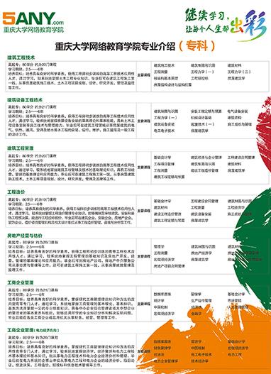 002015专业介绍(专科)8.jpg